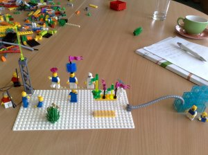 How I operate in my role - In Lego!